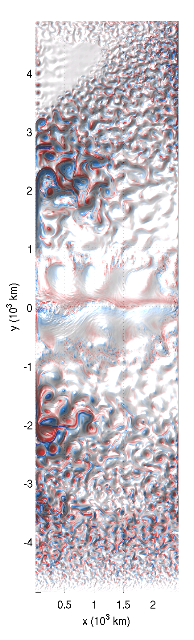 "A snapshot relative vorticity (in colors) and pressure (relief) at 100 m depth in a simulation with realistic, though idealized, forcing. The color range spans =B15e-4 s^{-1}. The domain is a simple ""notched box"" ocean with vertical walls and periodic channel in the southernmost 1200 km."