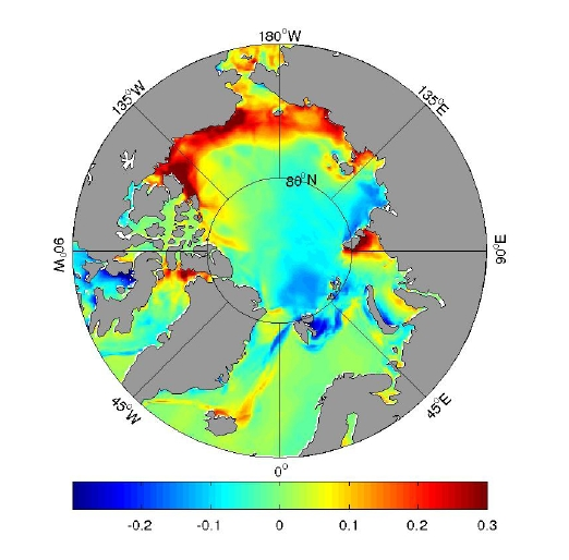 Arctic Biogeochemical Model - Change in Surface Net Community Production, year-on-year between 2006 and 2007 using MITgcm.