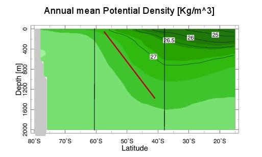 Figure 2(b)