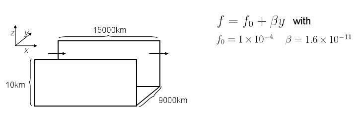 Figure(3)