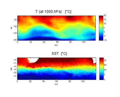 Figure 1: Temperature at 1000 hPa (degrees C) (top panel) and SST (degress C) (bottom panel) between ~ 30 and 60 degrees South - image source: M. Jansen