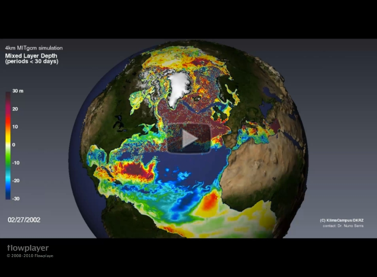 Atlantic Storms Mixing the Surface Ocean