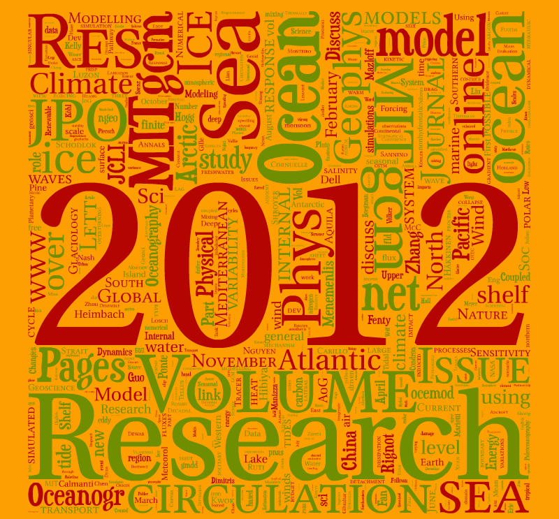 2012 MITgcm Research Roundup Word Cloud - Tagul.com