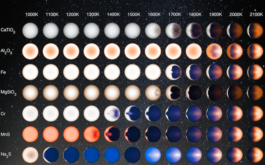 What a human eye would see if he were looking at one of theses planets. The colors are a combination of cloud reflection, gaseous rayleigh scattering, absorption by sodium gas and thermal emission of the planet - image credit: V. Parmentier